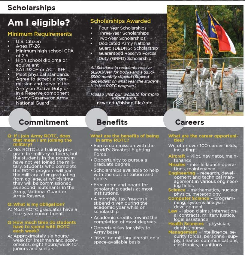 NCWC Army ROTC Eligibility and Benefits poster